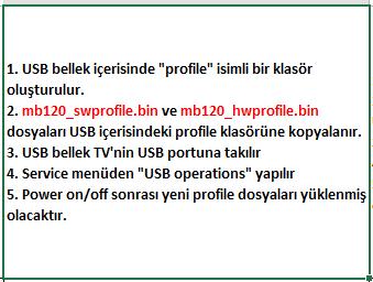 Profile-Update-1 VESTEL, 17MB120, YAZILIM, YÜKLEME, TALİMATI, MAİNBOARD, ANAKART, ŞASE